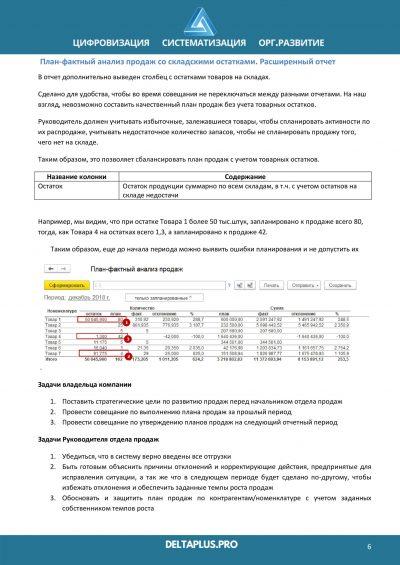 40 отчетов в 1С для Владельца Компании-5