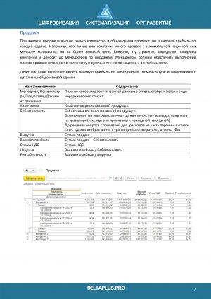 40 отчетов в 1С для Владельца Компании-6